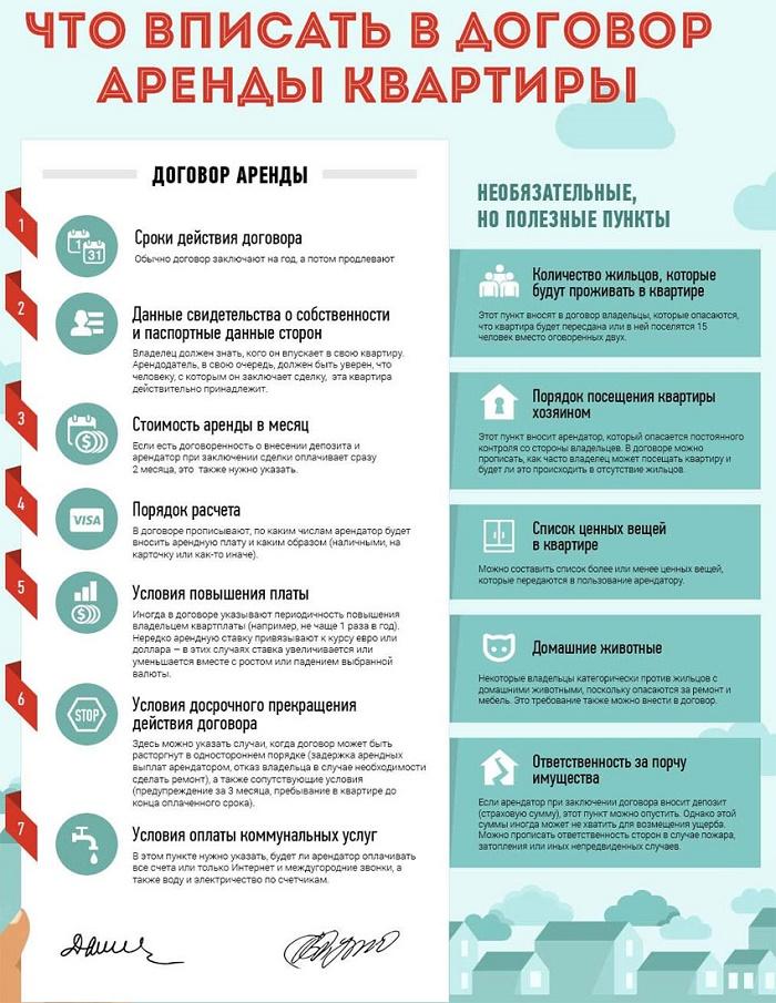 Какие пункты должны присутствовать в договоре посуточной аренды квартиры