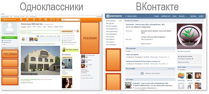 """В чем разница рекламы в """"Одноклассниках"""" и """"Вконтакте"""""""