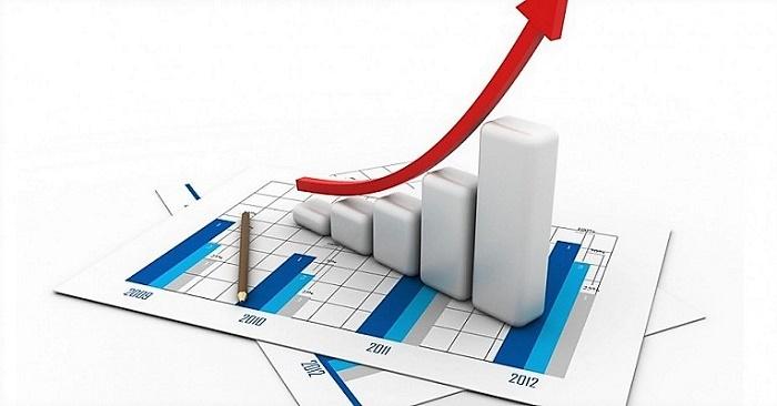 Шкала роста рентабельности продаж