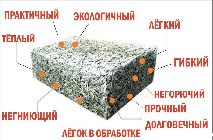 Преимущества арболитовых блоков