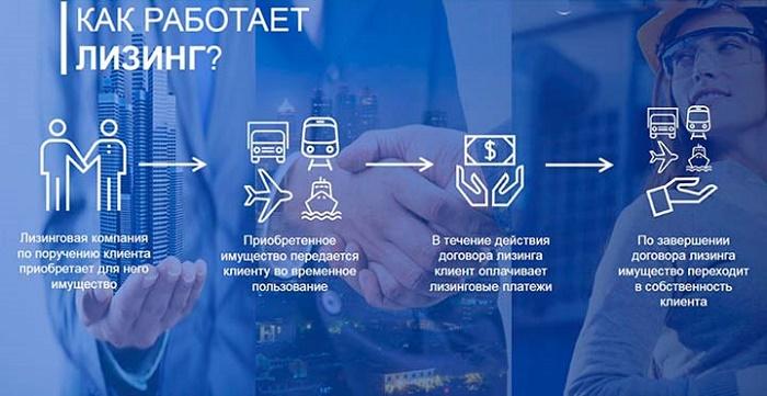 Изображение - 2 вида финансирования бизнеса Vnutrennie-i-vneshnie-istochniki-finansirovaniya-biznesa-1