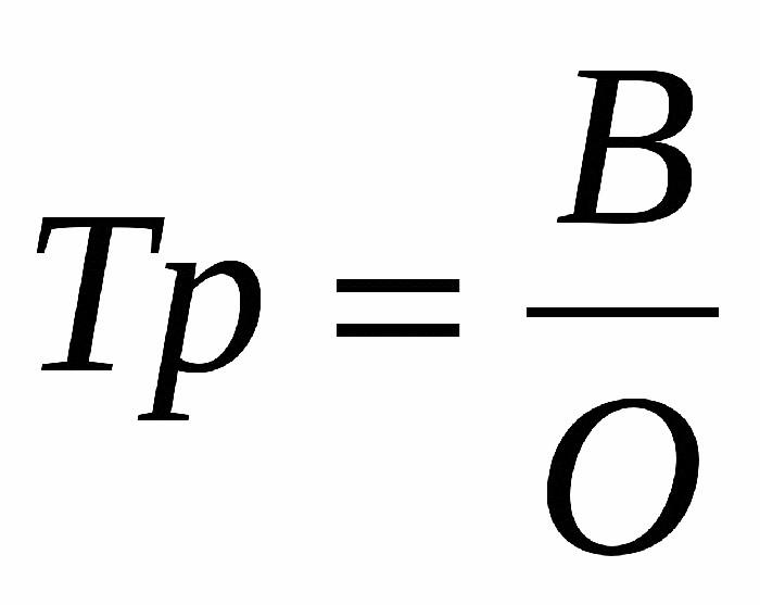 Формула расчёта коэффициента трудоёмкости