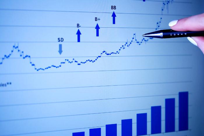 Увеличение скорости оборота средств