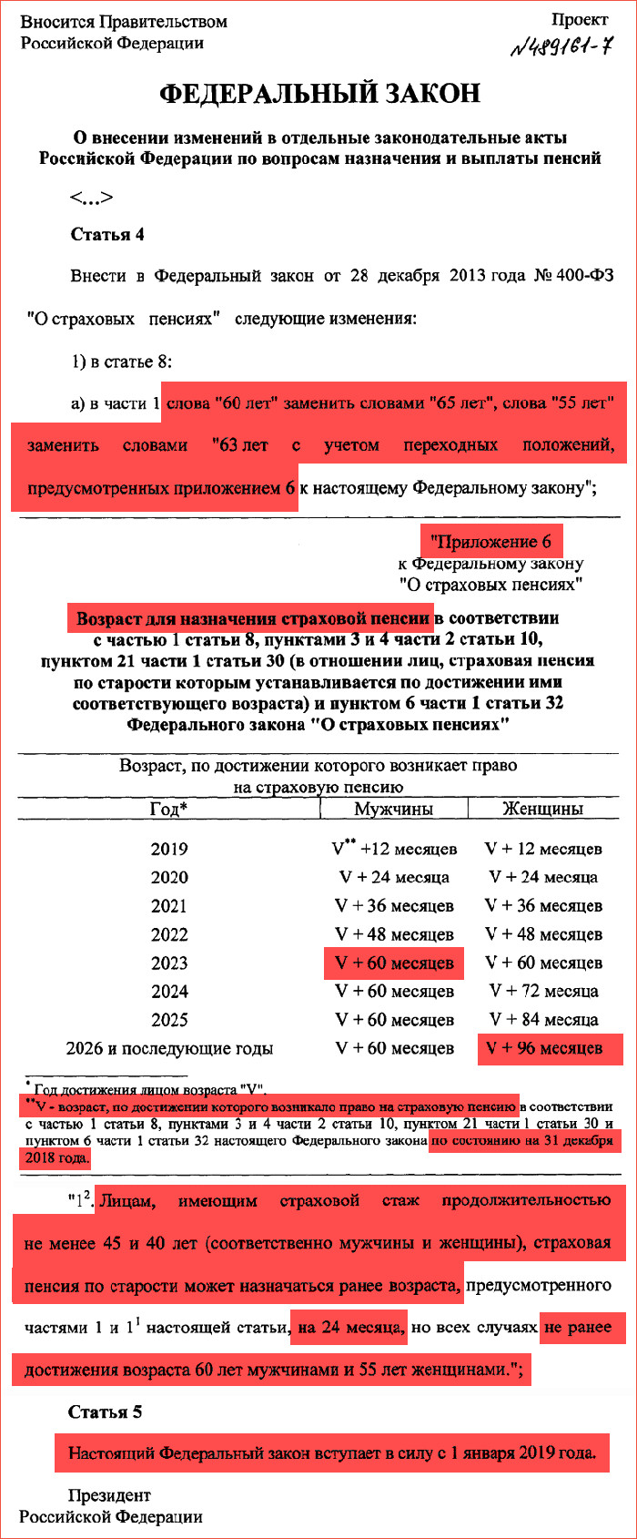 Законопроект повышения пенсионного возраста в России