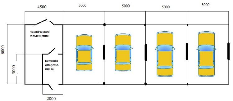Как выглядит схема автомойки самообслуживания на 4 поста?