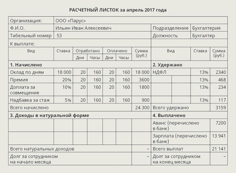 Расчетный лист по зарплате образец