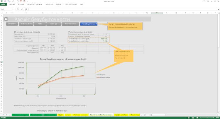 График безубыточности в Excel