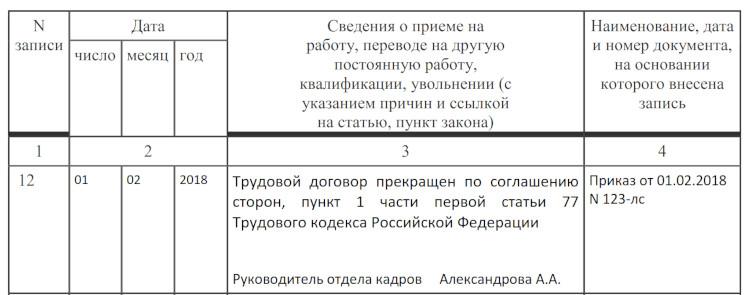 Увольнение по соглашению сторон запись в трудовой книжке образец
