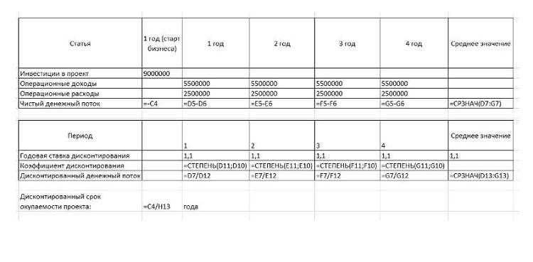 Формулы Excel для расчета ДСО