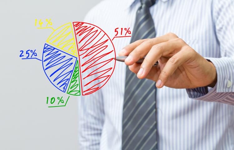 Рентабельность бизнес идеи