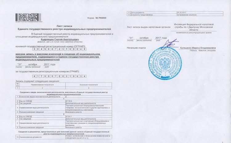Какие документы выдают ип при регистрации документ подтверждающий что организация является плательщиком ндс