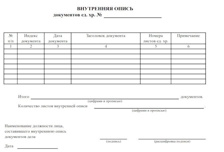 Опись документов от предприятия