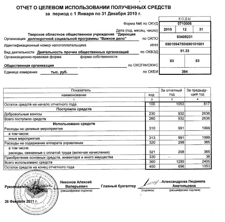 Пример заполнения отчёта о целевом использовании средств