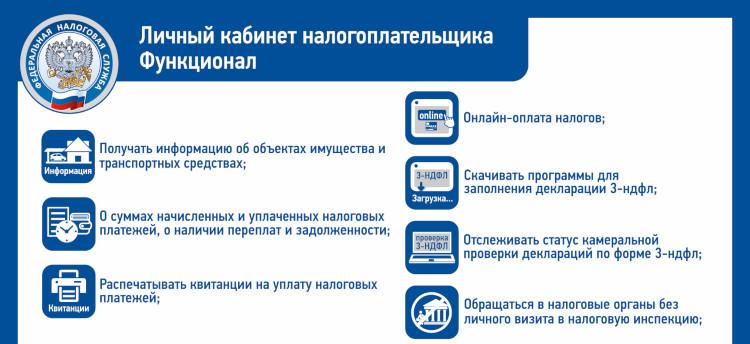Функционал личного кабинета на сайте налоговой службы